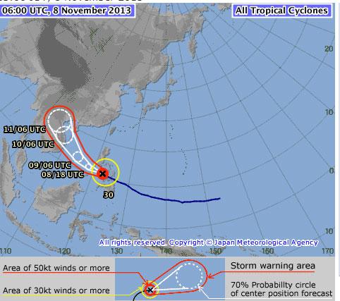 Dự báo bão Haiyan của Nhật Bản