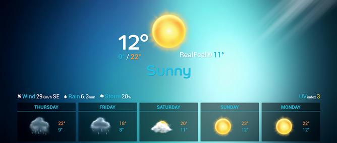 13 ứng dụng thời tiết tốt nhất cho Android và iOS