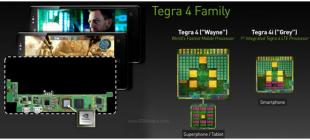 Thiết bị chạy NVidia Tegra 5 và Tegra 4i sẽ ra mắt đầu năm sau