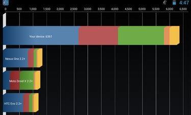 Tegra Note 7 lộ benchmark: Phô diễn sức mạnh đồ họa