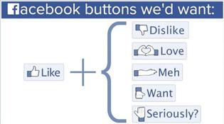 """Ngoài """"Cảm thông"""", Facebook nên thêm """"Dislike"""", """"Vớ vẩn"""""""