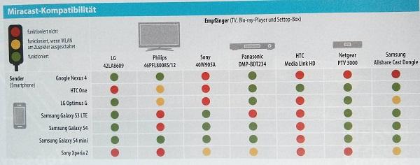 TV LG 2014 và những chuẩn kết nối mới 859937