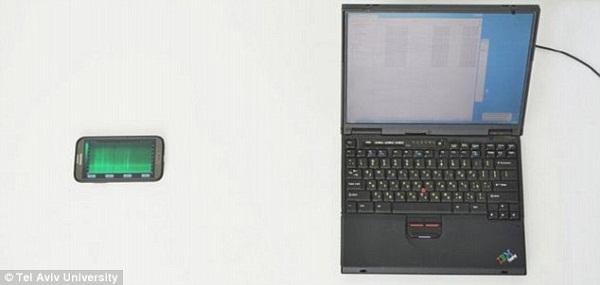 Ăn cắp mật khẩu bằng tiếng động của CPU