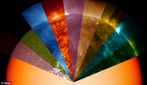 """Ngắm nhìn Mặt Trời qua """"ống kính vạn hoa"""" của NASA"""
