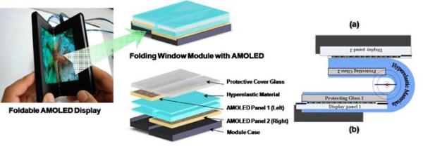 Samsung phát triển màn hình gập, mở như sách giấy