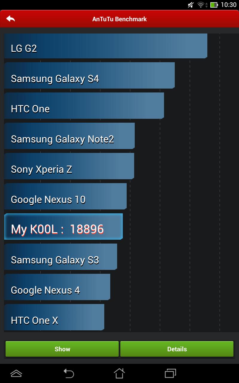 Đánh giá máy tính bảng Asus MeMO Pad 8