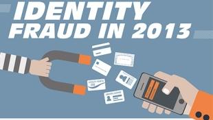 Giả mạo danh tính trong năm 2013 gây thiệt hại tới 18 tỉ USD