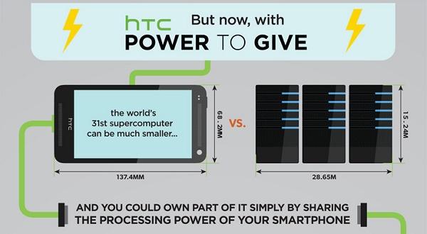 HTC mở dự án smartphone góp phần đẩy lùi AIDS và ung thư